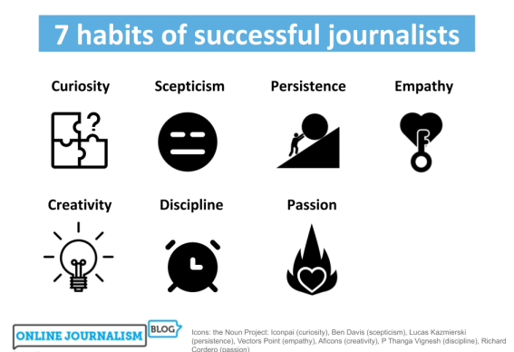7-habits-of-successful-journalists