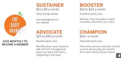 Daily Orange incentive graphic